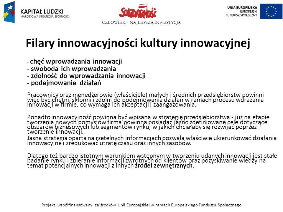 CZŁOWIEK – NAJLEPSZA INWESTYCJA Filary innowacyjności kultury innowacyjnej - chęć wprowadzania innowacji - swoboda ich wprowadzania - zdolność do wpro