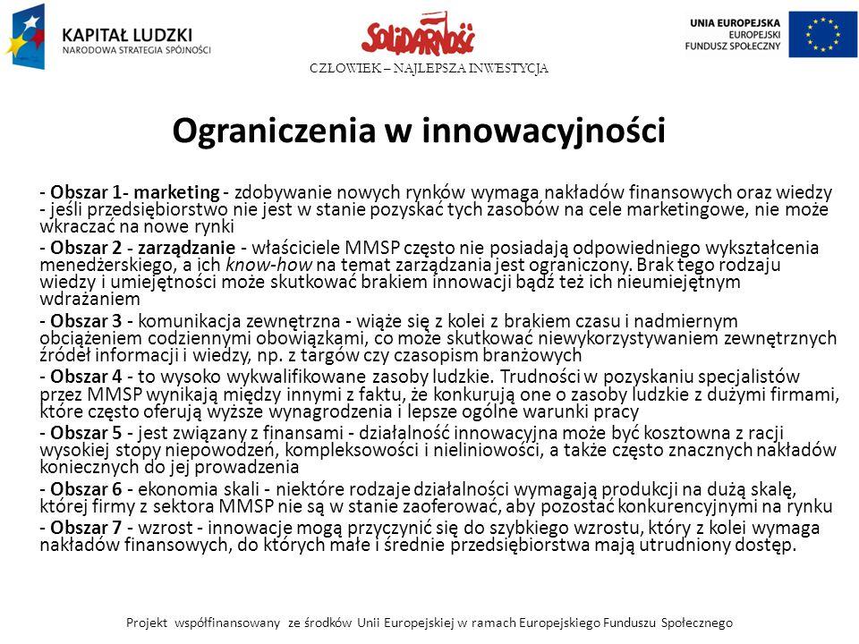 CZŁOWIEK – NAJLEPSZA INWESTYCJA Ograniczenia w innowacyjności - Obszar 1- marketing - zdobywanie nowych rynków wymaga nakładów finansowych oraz wiedzy