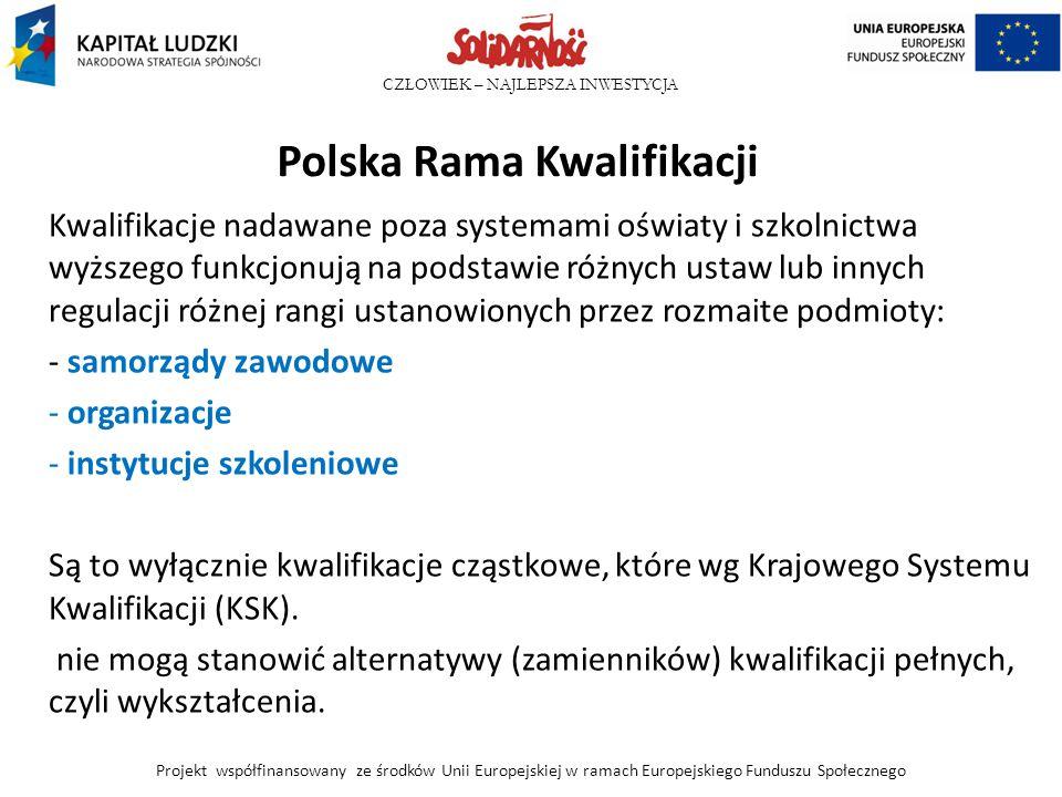 CZŁOWIEK – NAJLEPSZA INWESTYCJA Polska Rama Kwalifikacji Kwalifikacje nadawane poza systemami oświaty i szkolnictwa wyższego funkcjonują na podstawie