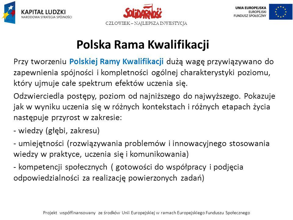 CZŁOWIEK – NAJLEPSZA INWESTYCJA Polska Rama Kwalifikacji Przy tworzeniu Polskiej Ramy Kwalifikacji dużą wagę przywiązywano do zapewnienia spójności i