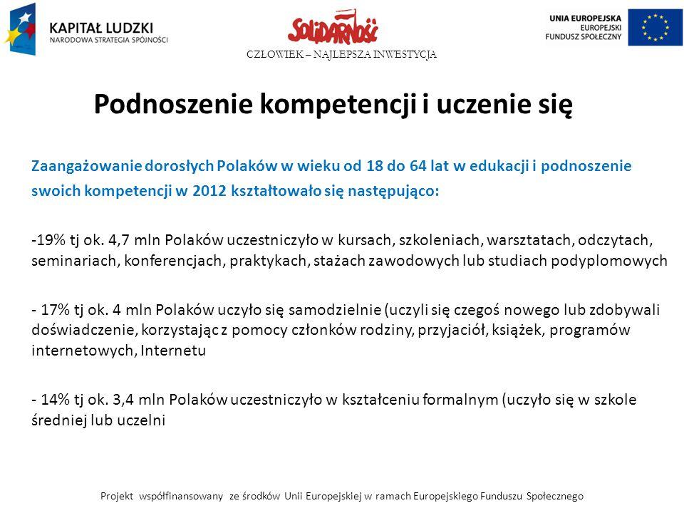 CZŁOWIEK – NAJLEPSZA INWESTYCJA Podnoszenie kompetencji i uczenie się Zaangażowanie dorosłych Polaków w wieku od 18 do 64 lat w edukacji i podnoszenie