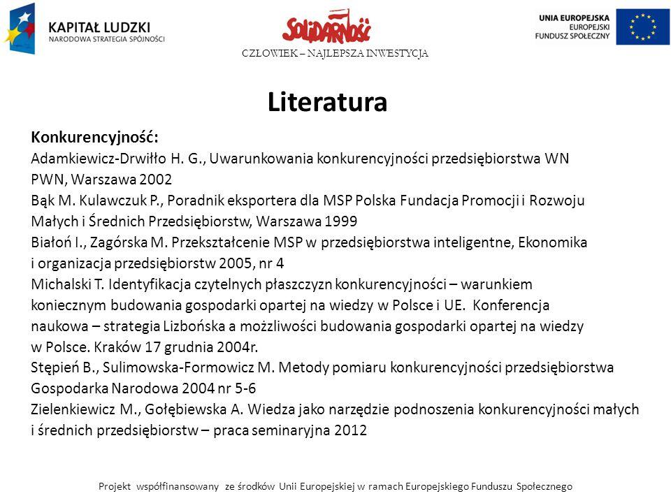 CZŁOWIEK – NAJLEPSZA INWESTYCJA Literatura Konkurencyjność: Adamkiewicz-Drwiłło H. G., Uwarunkowania konkurencyjności przedsiębiorstwa WN PWN, Warszaw