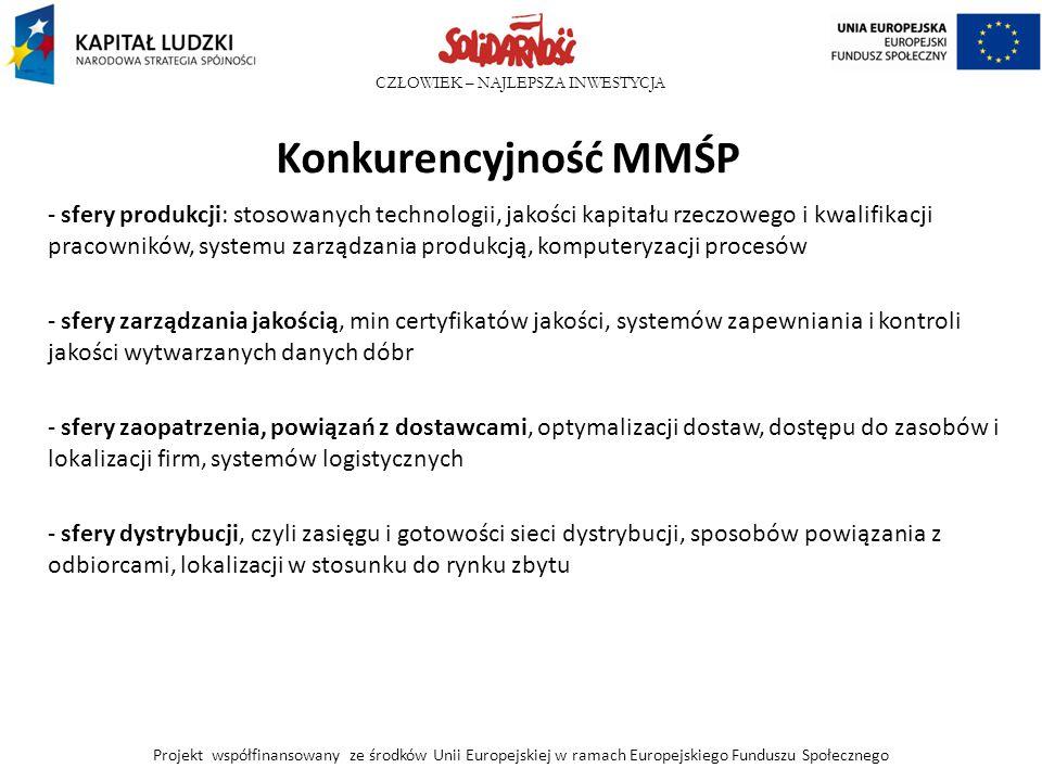 CZŁOWIEK – NAJLEPSZA INWESTYCJA Literatura Konkurencyjność: Adamkiewicz-Drwiłło H.