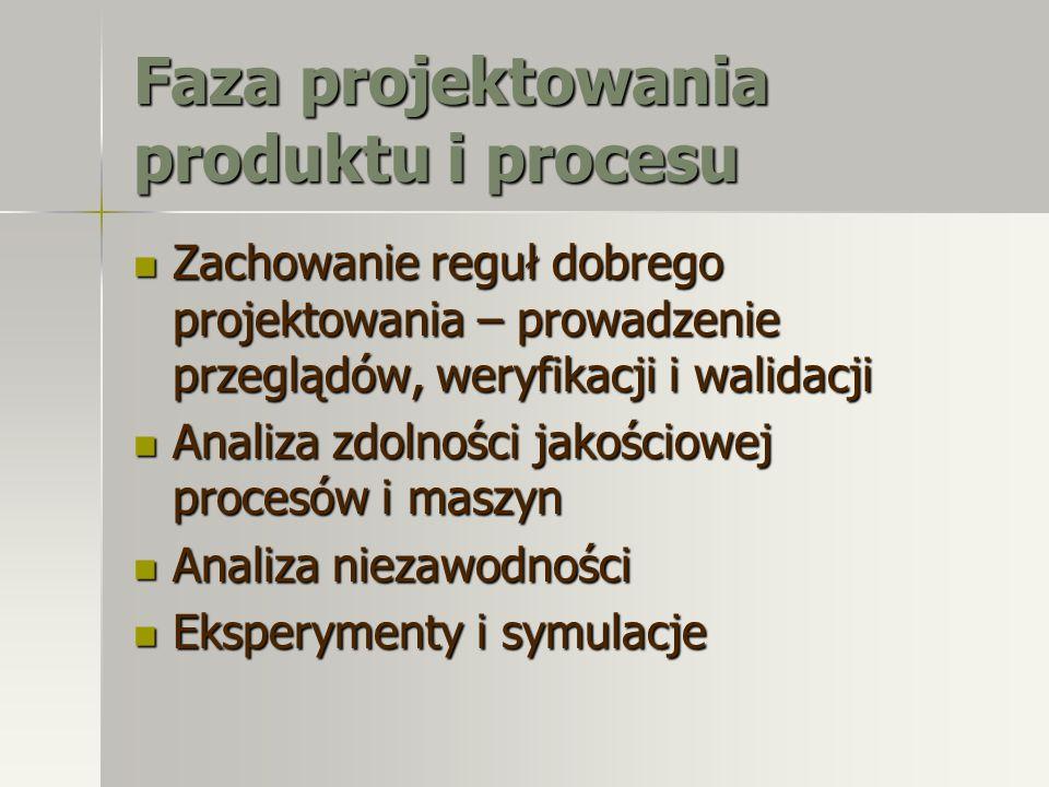 Faza projektowania produktu i procesu Zachowanie reguł dobrego projektowania – prowadzenie przeglądów, weryfikacji i walidacji Zachowanie reguł dobreg