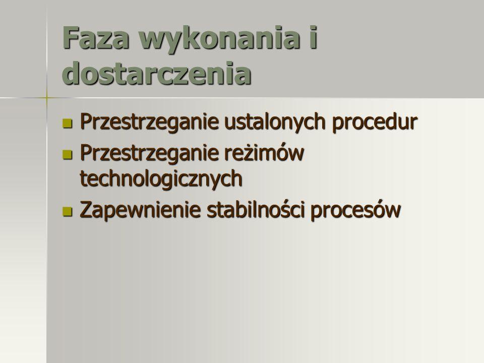 Faza wykonania i dostarczenia Przestrzeganie ustalonych procedur Przestrzeganie ustalonych procedur Przestrzeganie reżimów technologicznych Przestrzeg