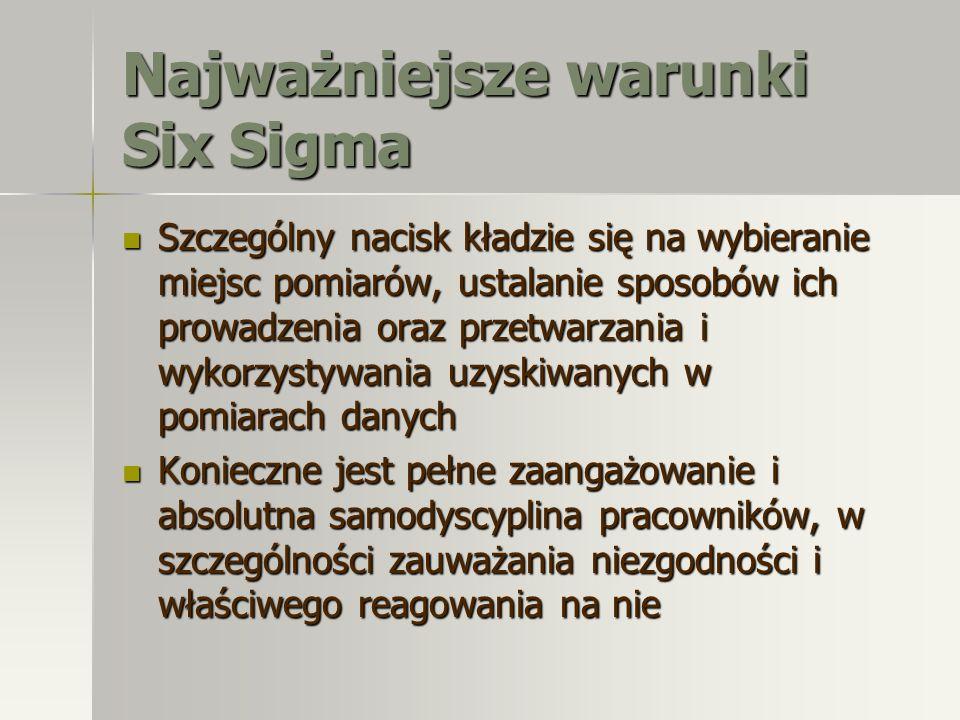 Najważniejsze warunki Six Sigma Szczególny nacisk kładzie się na wybieranie miejsc pomiarów, ustalanie sposobów ich prowadzenia oraz przetwarzania i w