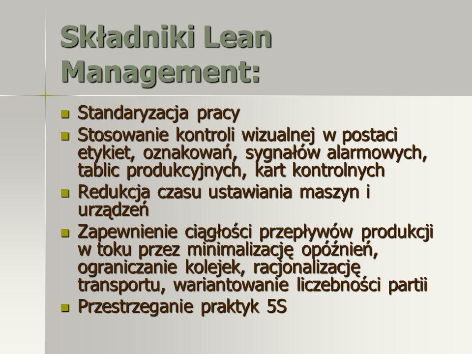 Składniki Lean Management: Standaryzacja pracy Standaryzacja pracy Stosowanie kontroli wizualnej w postaci etykiet, oznakowań, sygnałów alarmowych, ta