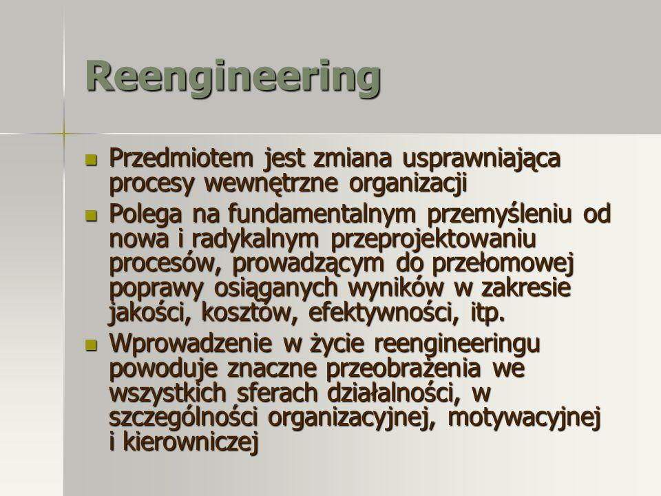 Reengineering Przedmiotem jest zmiana usprawniająca procesy wewnętrzne organizacji Przedmiotem jest zmiana usprawniająca procesy wewnętrzne organizacj