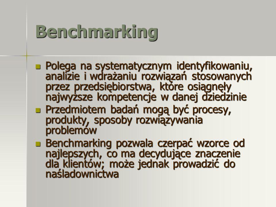 Benchmarking Polega na systematycznym identyfikowaniu, analizie i wdrażaniu rozwiązań stosowanych przez przedsiębiorstwa, które osiągnęły najwyższe ko