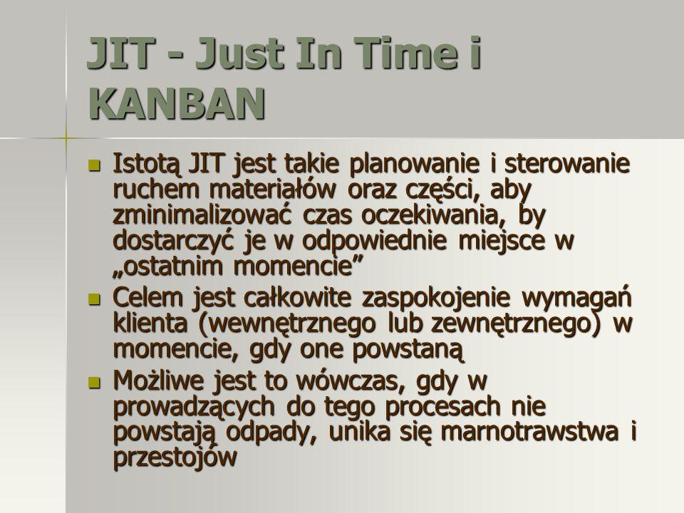 JIT - Just In Time i KANBAN Istotą JIT jest takie planowanie i sterowanie ruchem materiałów oraz części, aby zminimalizować czas oczekiwania, by dosta