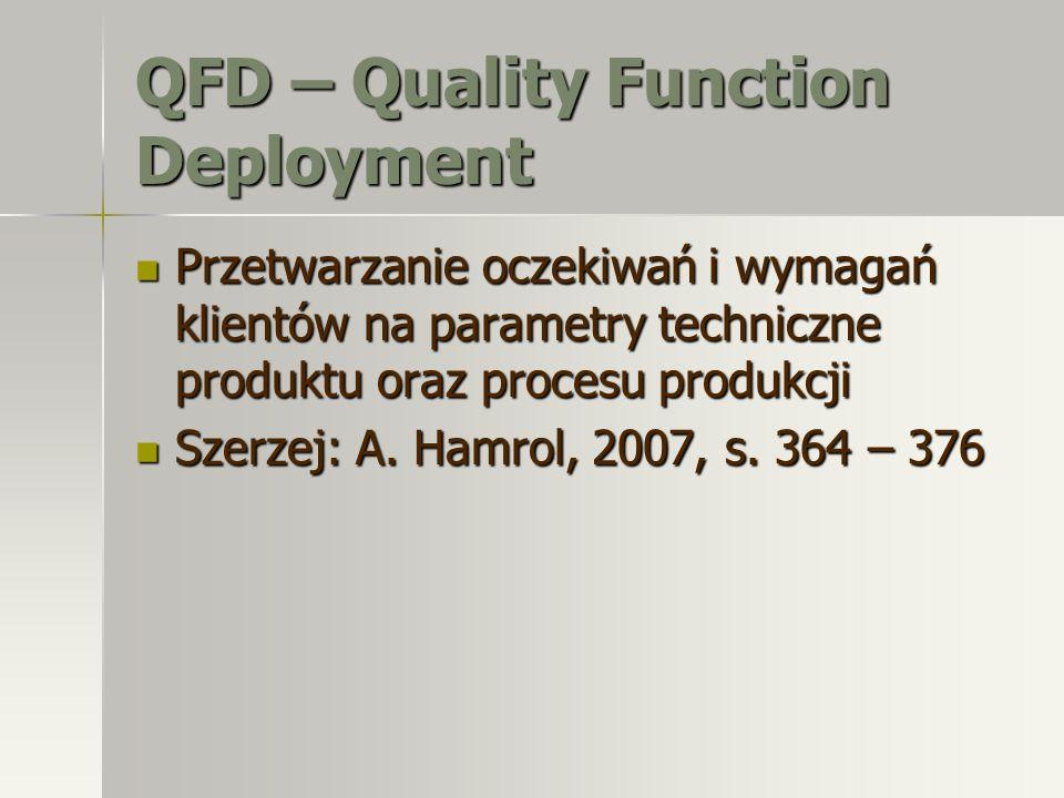 QFD – Quality Function Deployment Przetwarzanie oczekiwań i wymagań klientów na parametry techniczne produktu oraz procesu produkcji Przetwarzanie ocz
