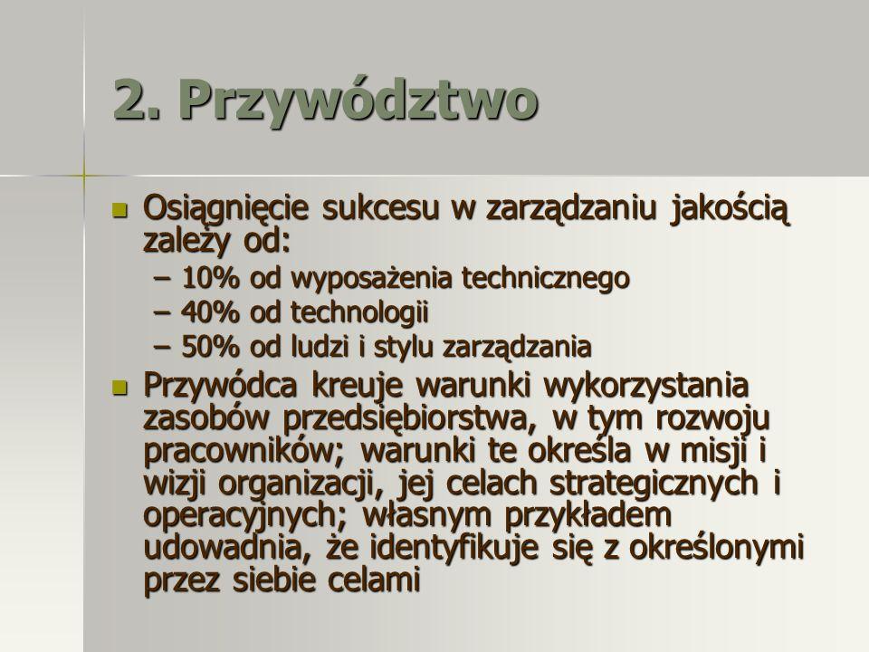 2. Przywództwo Osiągnięcie sukcesu w zarządzaniu jakością zależy od: Osiągnięcie sukcesu w zarządzaniu jakością zależy od: –10% od wyposażenia technic