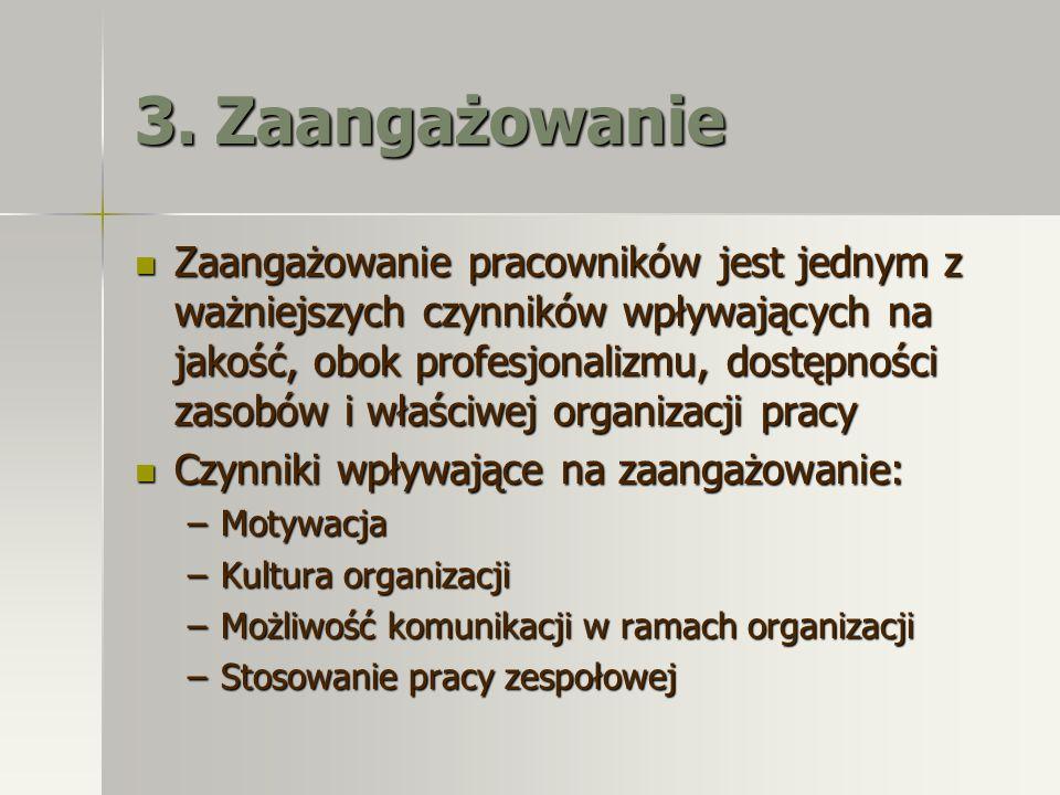 3. Zaangażowanie Zaangażowanie pracowników jest jednym z ważniejszych czynników wpływających na jakość, obok profesjonalizmu, dostępności zasobów i wł