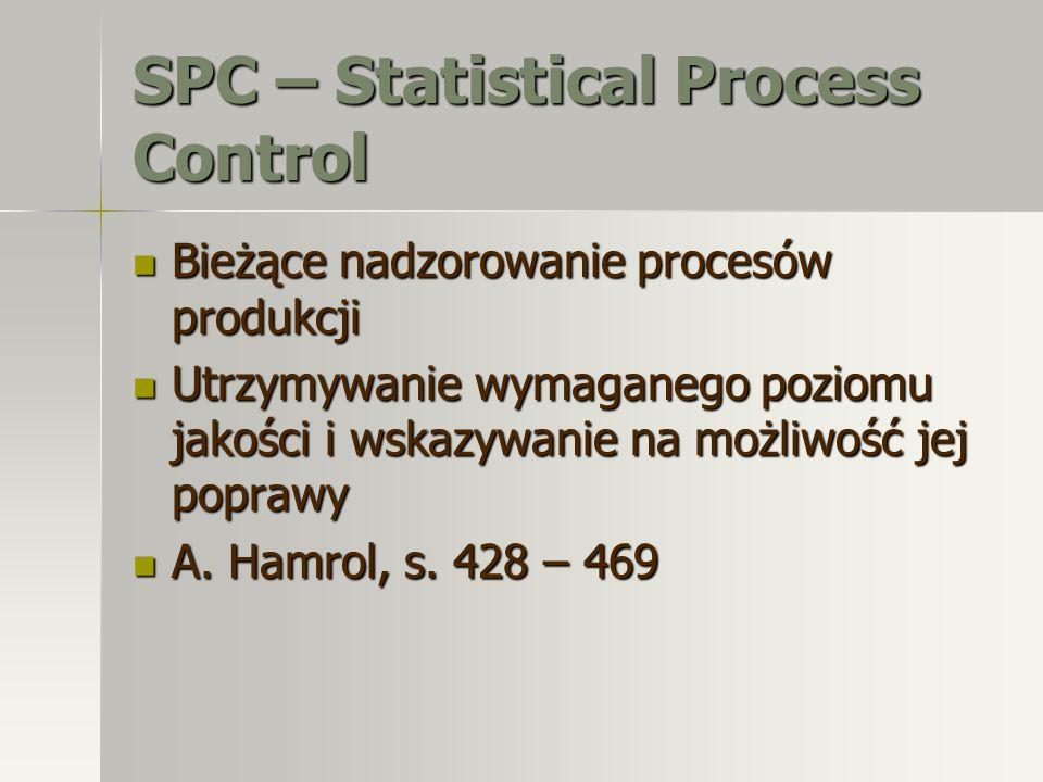SPC – Statistical Process Control Bieżące nadzorowanie procesów produkcji Bieżące nadzorowanie procesów produkcji Utrzymywanie wymaganego poziomu jako