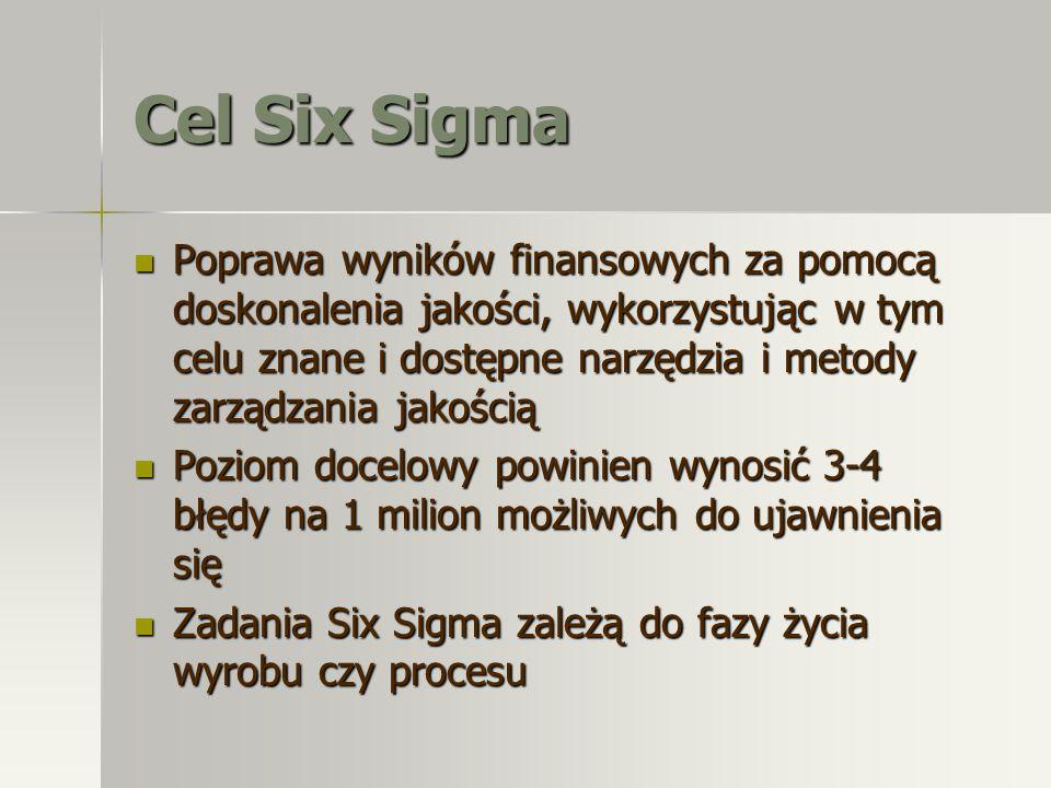 Cel Six Sigma Poprawa wyników finansowych za pomocą doskonalenia jakości, wykorzystując w tym celu znane i dostępne narzędzia i metody zarządzania jak