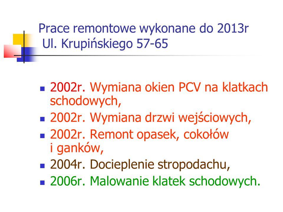 Prace remontowe wykonane do 2013r Ul. Krupińskiego 57-65 2002r.