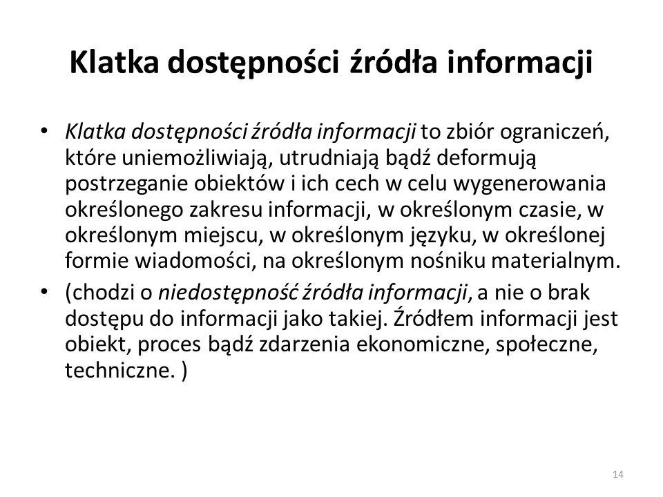 14 Klatka dostępności źródła informacji Klatka dostępności źródła informacji to zbiór ograniczeń, które uniemożliwiają, utrudniają bądź deformują post