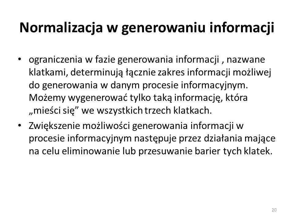 20 Normalizacja w generowaniu informacji ograniczenia w fazie generowania informacji, nazwane klatkami, determinują łącznie zakres informacji możliwej