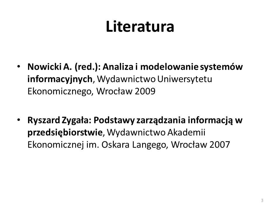 Literatura Nowicki A. (red.): Analiza i modelowanie systemów informacyjnych, Wydawnictwo Uniwersytetu Ekonomicznego, Wrocław 2009 Ryszard Zygała: Pods