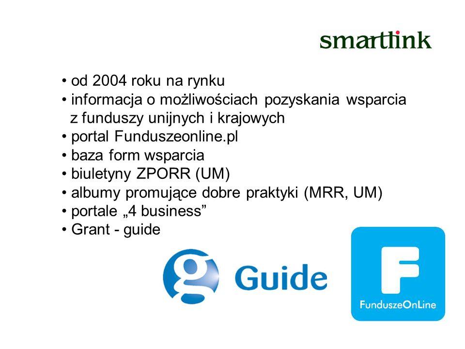 """od 2004 roku na rynku informacja o możliwościach pozyskania wsparcia z funduszy unijnych i krajowych portal Funduszeonline.pl baza form wsparcia biuletyny ZPORR (UM) albumy promujące dobre praktyki (MRR, UM) portale """"4 business Grant - guide"""