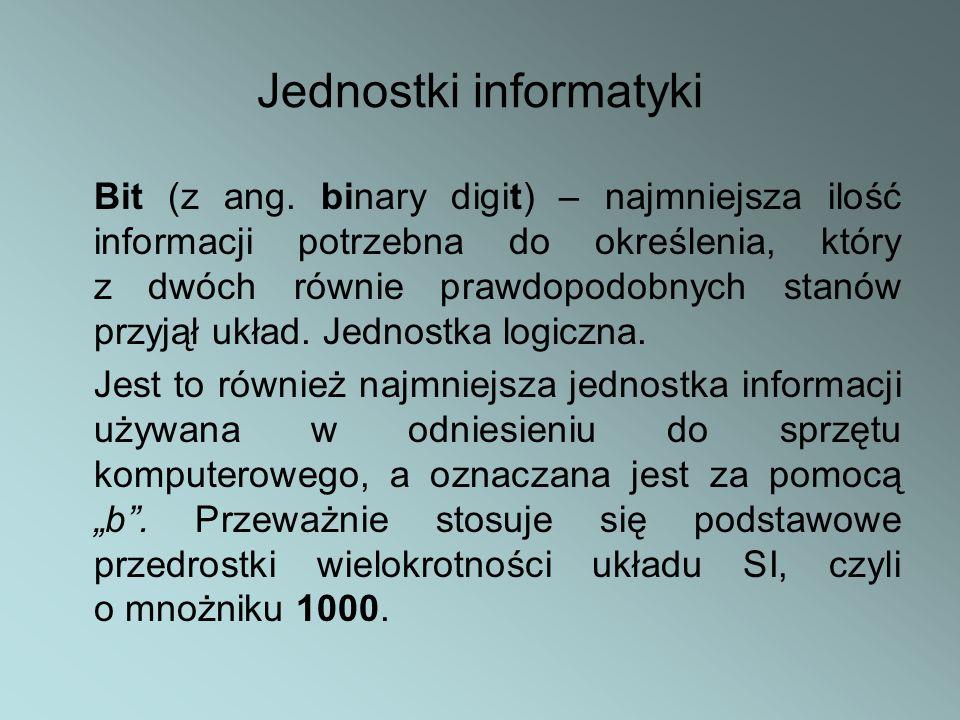 Jednostki informatyki Bit (z ang. binary digit) – najmniejsza ilość informacji potrzebna do określenia, który z dwóch równie prawdopodobnych stanów pr
