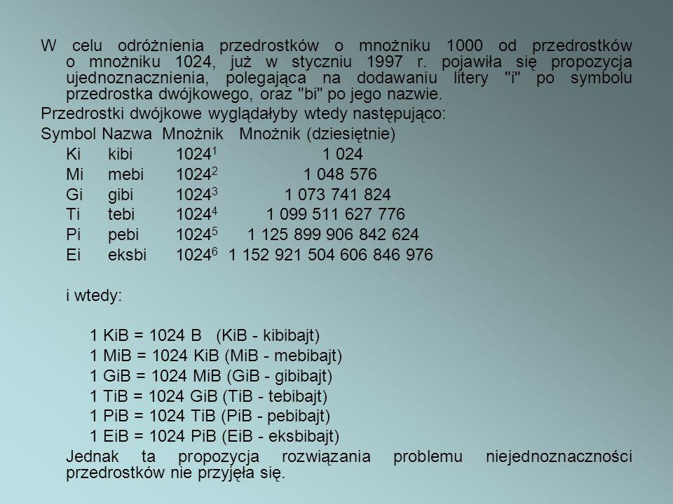W celu odróżnienia przedrostków o mnożniku 1000 od przedrostków o mnożniku 1024, już w styczniu 1997 r. pojawiła się propozycja ujednoznacznienia, pol