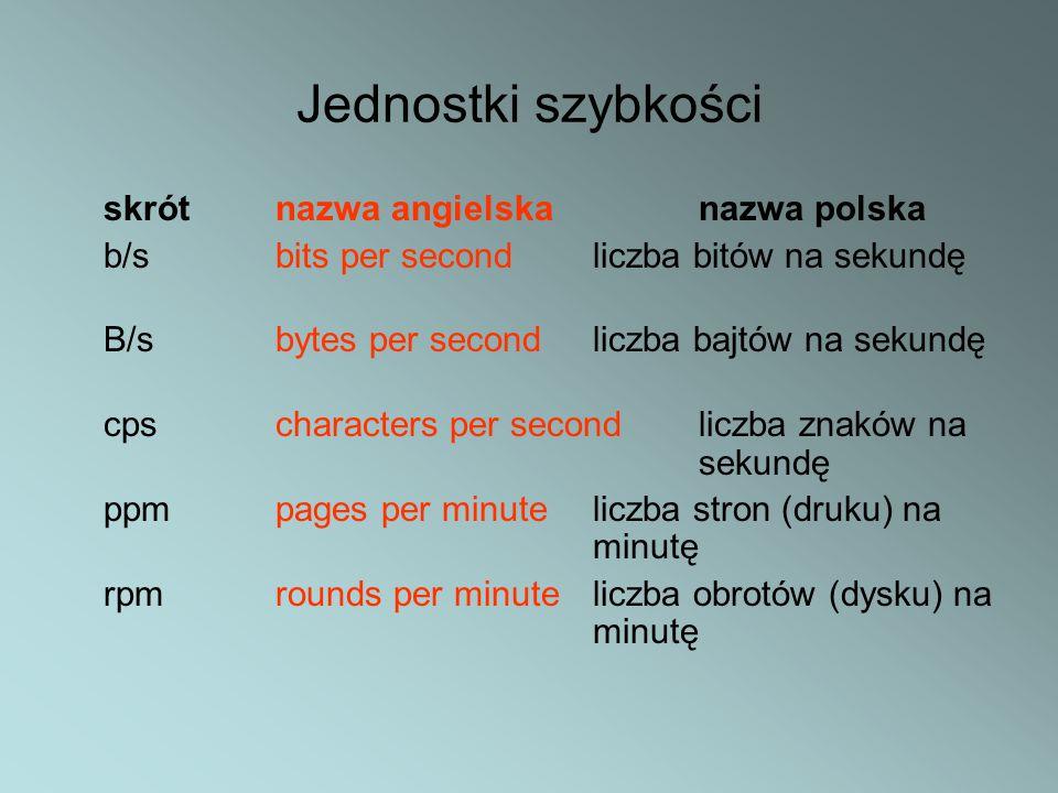 Jednostki szybkości skrót nazwa angielska nazwa polska b/s bits per second liczba bitów na sekundę B/s bytes per second liczba bajtów na sekundę cps c