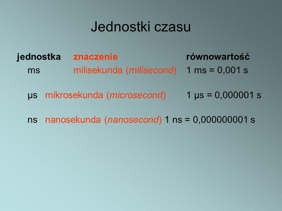 Jednostki czasu jednostka znaczenie równowartość ms milisekunda (milisecond) 1 ms = 0,001 s µs mikrosekunda (microsecond) 1 µs = 0,000001 s ns nanosek
