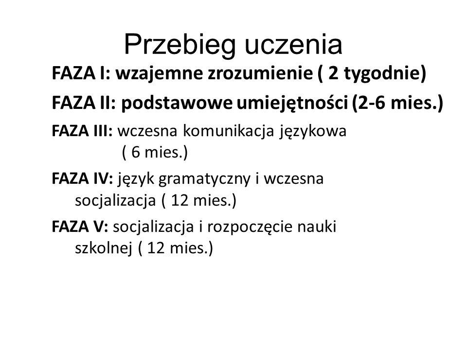 Przebieg uczenia FAZA I: wzajemne zrozumienie ( 2 tygodnie) FAZA II: podstawowe umiejętności (2-6 mies.) FAZA III: wczesna komunikacja językowa ( 6 mi