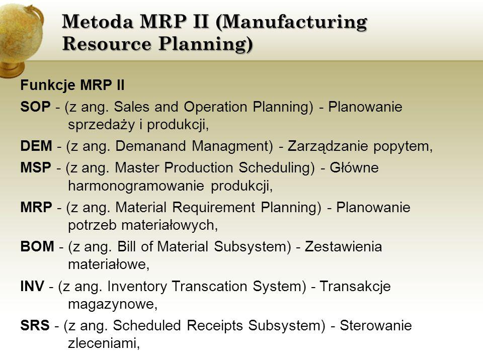 Funkcje MRP II SOP - (z ang. Sales and Operation Planning) - Planowanie sprzedaży i produkcji, DEM - (z ang. Demanand Managment) - Zarządzanie popytem