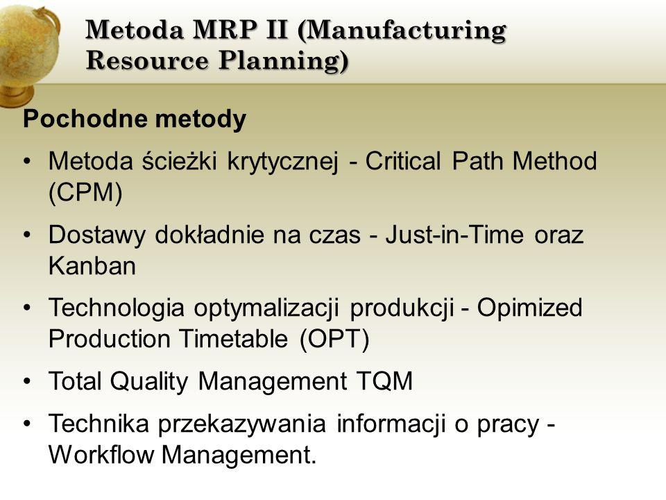 Metoda MRP II (Manufacturing Resource Planning) Pochodne metody Metoda ścieżki krytycznej - Critical Path Method (CPM) Dostawy dokładnie na czas - Jus