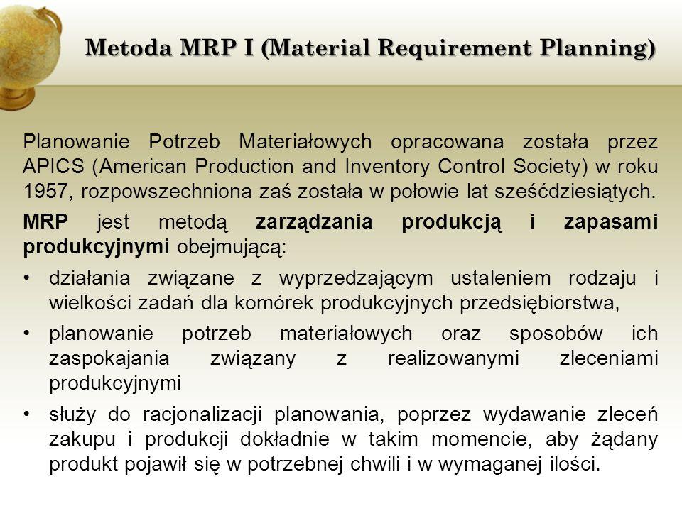 Metoda MRP I (Material Requirement Planning) Planowanie Potrzeb Materiałowych opracowana została przez APICS (American Production and Inventory Contro