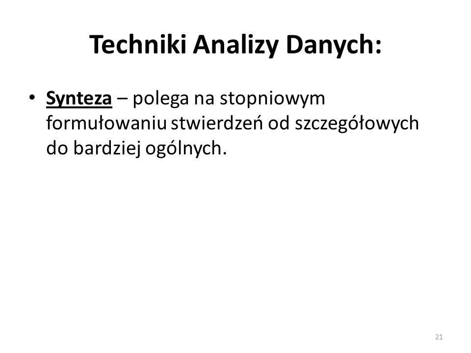 Techniki Analizy Danych: Synteza – polega na stopniowym formułowaniu stwierdzeń od szczegółowych do bardziej ogólnych. 21