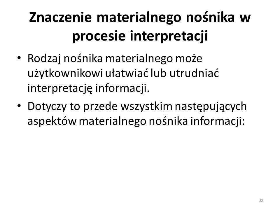 Znaczenie materialnego nośnika w procesie interpretacji Rodzaj nośnika materialnego może użytkownikowi ułatwiać lub utrudniać interpretację informacji