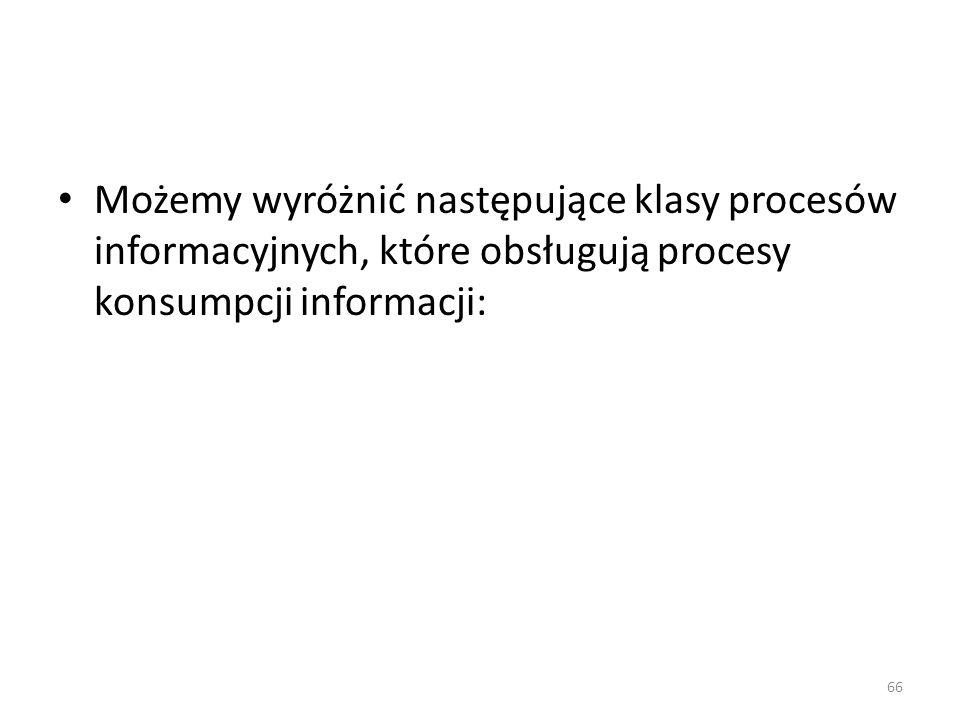 Możemy wyróżnić następujące klasy procesów informacyjnych, które obsługują procesy konsumpcji informacji: 66
