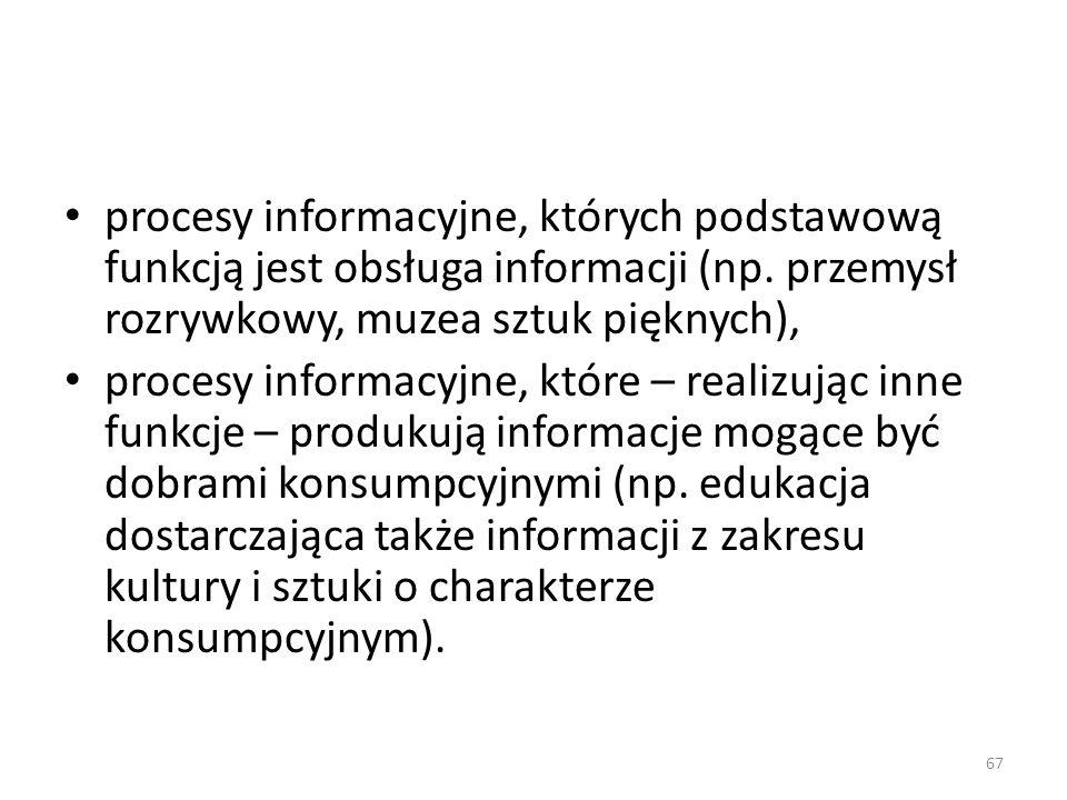 procesy informacyjne, których podstawową funkcją jest obsługa informacji (np. przemysł rozrywkowy, muzea sztuk pięknych), procesy informacyjne, które