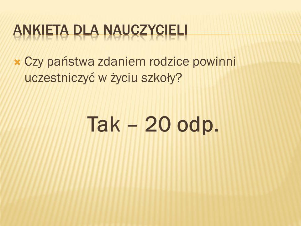  Czy państwa zdaniem rodzice powinni uczestniczyć w życiu szkoły Tak – 20 odp.