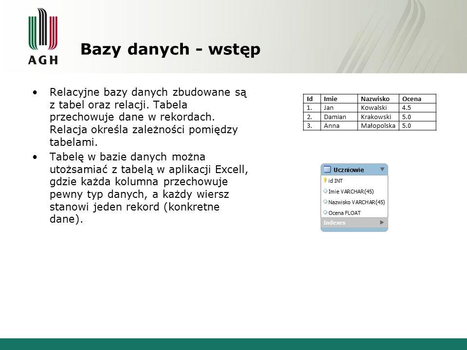 Bazy danych - wstęp Relacyjne bazy danych zbudowane są z tabel oraz relacji. Tabela przechowuje dane w rekordach. Relacja określa zależności pomiędzy