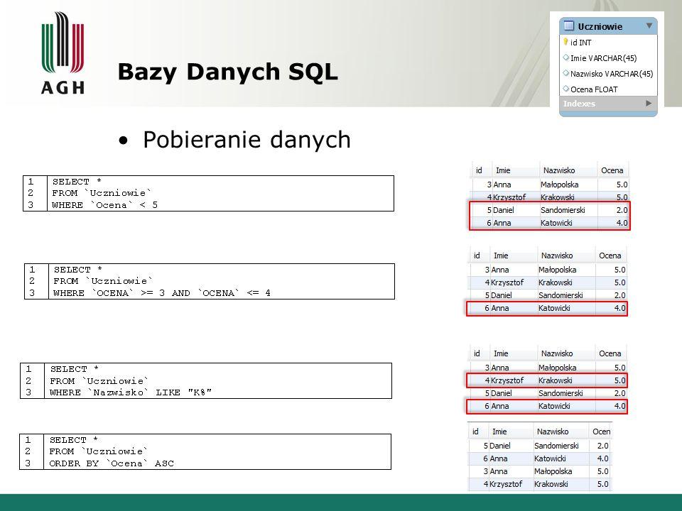 Bazy Danych SQL Pobieranie danych