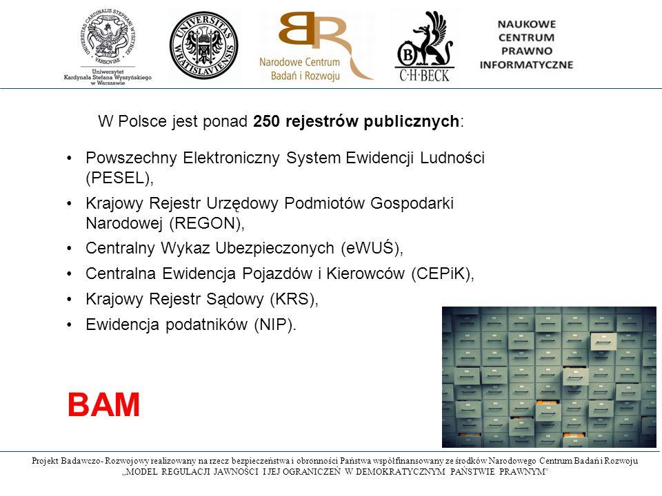 """Projekt Badawczo- Rozwojowy realizowany na rzecz bezpieczeństwa i obronności Państwa współfinansowany ze środków Narodowego Centrum Badań i Rozwoju """"MODEL REGULACJI JAWNOŚCI I JEJ OGRANICZEŃ W DEMOKRATYCZNYM PAŃSTWIE PRAWNYM W Polsce jest ponad 250 rejestrów publicznych: Powszechny Elektroniczny System Ewidencji Ludności (PESEL), Krajowy Rejestr Urzędowy Podmiotów Gospodarki Narodowej (REGON), Centralny Wykaz Ubezpieczonych (eWUŚ), Centralna Ewidencja Pojazdów i Kierowców (CEPiK), Krajowy Rejestr Sądowy (KRS), Ewidencja podatników (NIP)."""