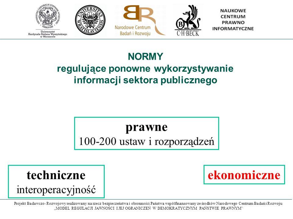 """Projekt Badawczo- Rozwojowy realizowany na rzecz bezpieczeństwa i obronności Państwa współfinansowany ze środków Narodowego Centrum Badań i Rozwoju """"MODEL REGULACJI JAWNOŚCI I JEJ OGRANICZEŃ W DEMOKRATYCZNYM PAŃSTWIE PRAWNYM techniczne interoperacyjność ekonomiczne prawne 100-200 ustaw i rozporządzeń NORMY regulujące ponowne wykorzystywanie informacji sektora publicznego"""