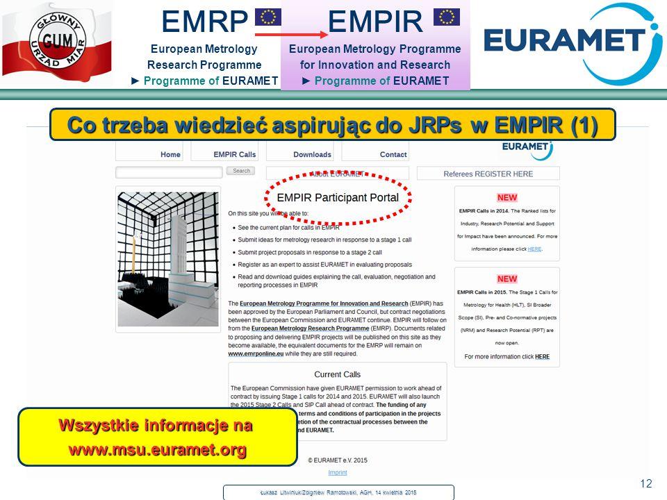 12 EMRP European Metrology Research Programme ► Programme of EURAMET EMPIR European Metrology Programme for Innovation and Research ► Programme of EUR