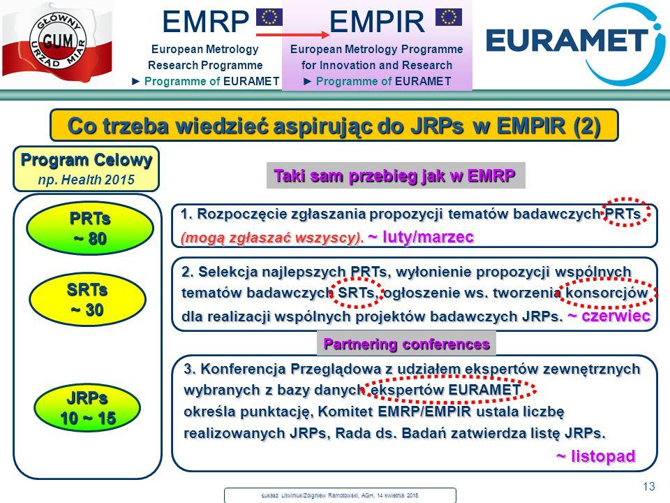 13 EMRP European Metrology Research Programme ► Programme of EURAMETJRPs 10 ~ 15 SRTs ~ 30 ~ 30 PRTs ~ 80 ~ 80 1. Rozpoczęcie zgłaszania propozycji te