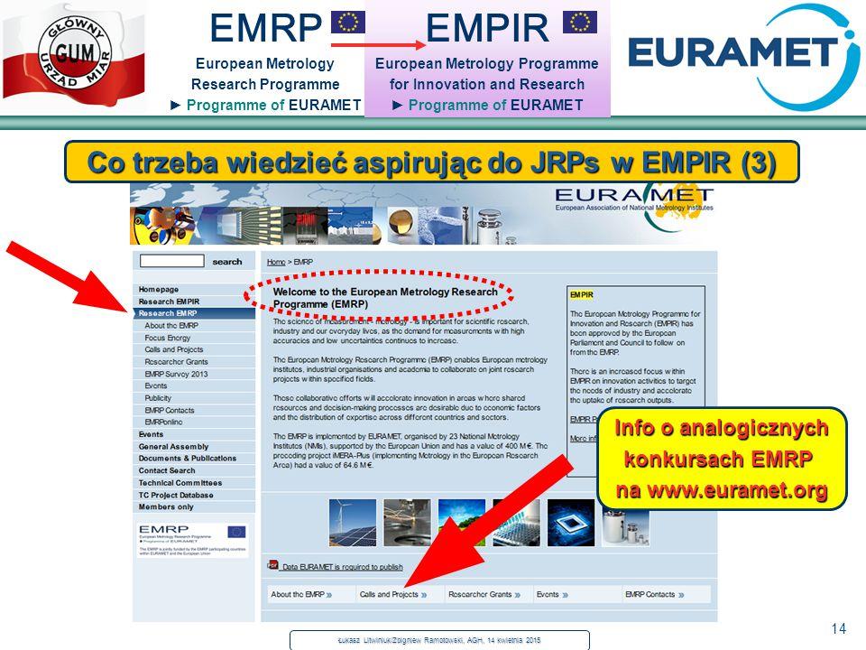 14 EMRP European Metrology Research Programme ► Programme of EURAMET EMPIR European Metrology Programme for Innovation and Research ► Programme of EUR