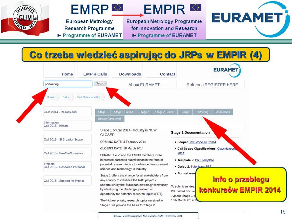 15 EMRP European Metrology Research Programme ► Programme of EURAMET EMPIR European Metrology Programme for Innovation and Research ► Programme of EUR