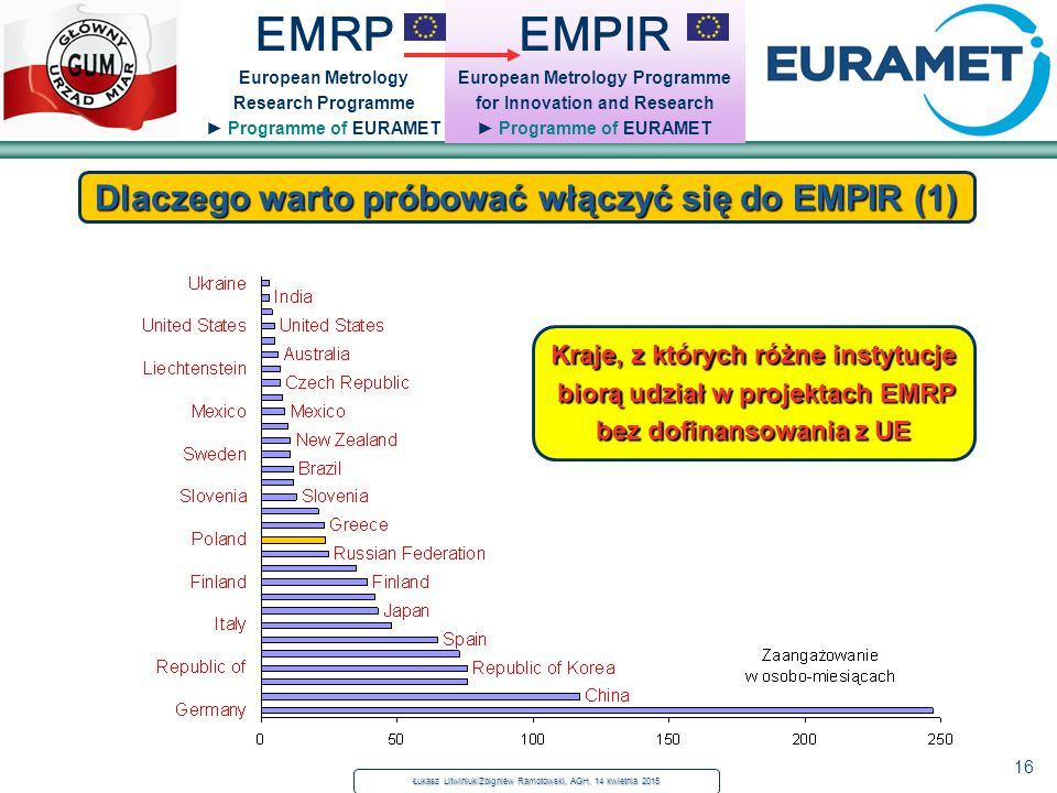 16 EMRP European Metrology Research Programme ► Programme of EURAMET Dlaczego warto próbować włączyć się do EMPIR (1) EMPIR European Metrology Program