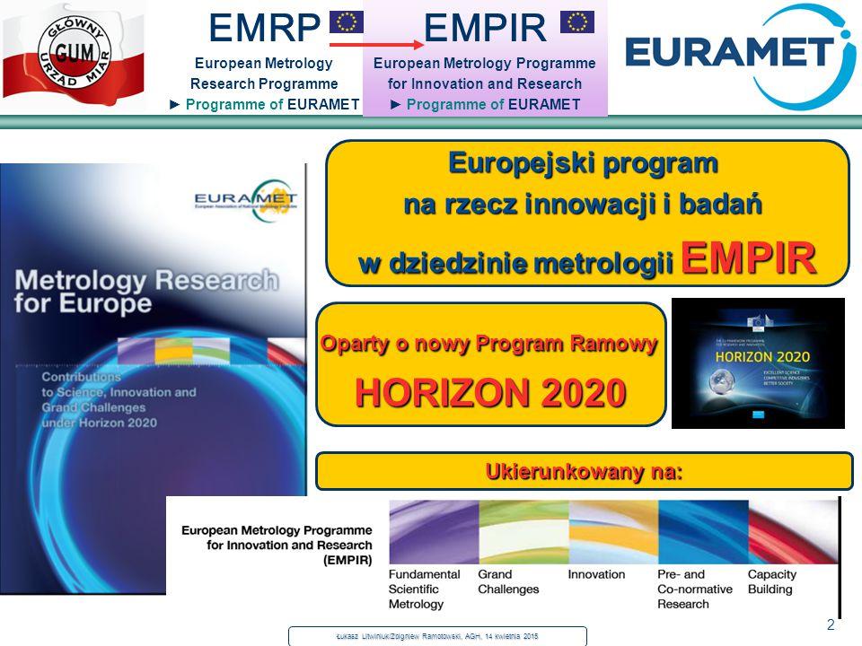 2 EMPIR European Metrology Programme for Innovation and Research ► Programme of EURAMET EMRP European Metrology Research Programme ► Programme of EURA