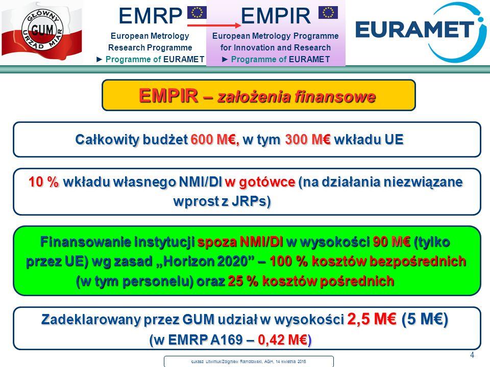 """4 EMPIR European Metrology Programme for Innovation and Research ► Programme of EURAMET Całkowity budżet 600 M€, w tym 300 M€ wkładu UE 10 % wkładu własnego NMI/DI w gotówce (na działania niezwiązane wprost z JRPs) Finansowanie instytucji spoza NMI/DI w wysokości 90 M€ (tylko przez UE)wg zasad """"Horizon 2020 – 100 % kosztów bezpośrednich przez UE) wg zasad """"Horizon 2020 – 100 % kosztów bezpośrednich (w tym personelu) oraz 25 % kosztów pośrednich Zadeklarowany przez GUM udział w wysokości 2,5 M€ (5 M€) (w EMRP A169 – 0,42 M€) EMRP European Metrology Research Programme ► Programme of EURAMET EMPIR – założenia finansowe Łukasz Litwiniuk/Zbigniew Ramotowski, AGH, 14 kwietnia 2015"""