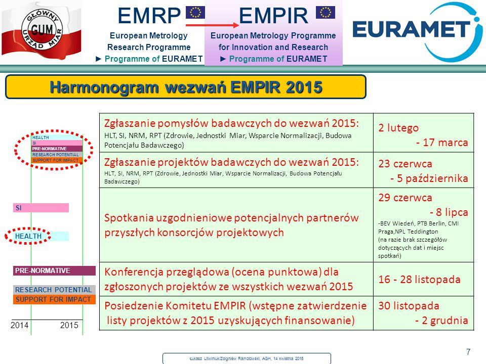 7 EMRP European Metrology Research Programme ► Programme of EURAMET Harmonogram wezwań EMPIR 2015 EMPIR European Metrology Programme for Innovation and Research ► Programme of EURAMET Łukasz Litwiniuk/Zbigniew Ramotowski, AGH, 14 kwietnia 2015 HEALTH SI PRE-NORMATIVE RESEARCH POTENTIAL SUPPORT FOR IMPACT 2014 2015 RESEARCH POTENTIAL HEALTH PRE-NORMATIVE SUPPORT FOR IMPACT SI Zgłaszanie pomysłów badawczych do wezwań 2015: HLT, SI, NRM, RPT (Zdrowie, Jednostki Miar, Wsparcie Normalizacji, Budowa Potencjału Badawczego) 2 lutego - 17 marca Zgłaszanie projektów badawczych do wezwań 2015: HLT, SI, NRM, RPT (Zdrowie, Jednostki Miar, Wsparcie Normalizacji, Budowa Potencjału Badawczego) 23 czerwca - 5 października Spotkania uzgodnieniowe potencjalnych partnerów przyszłych konsorcjów projektowych 29 czerwca - 8 lipca -BEV Wiedeń, PTB Berlin, CMI Praga,NPL Teddington (na razie brak szczegółów dotyczących dat i miejsc spotkań) Konferencja przeglądowa (ocena punktowa) dla zgłoszonych projektów ze wszystkich wezwań 2015 16 - 28 listopada Posiedzenie Komitetu EMPIR (wstępne zatwierdzenie listy projektów z 2015 uzyskujących finansowanie) 30 listopada - 2 grudnia