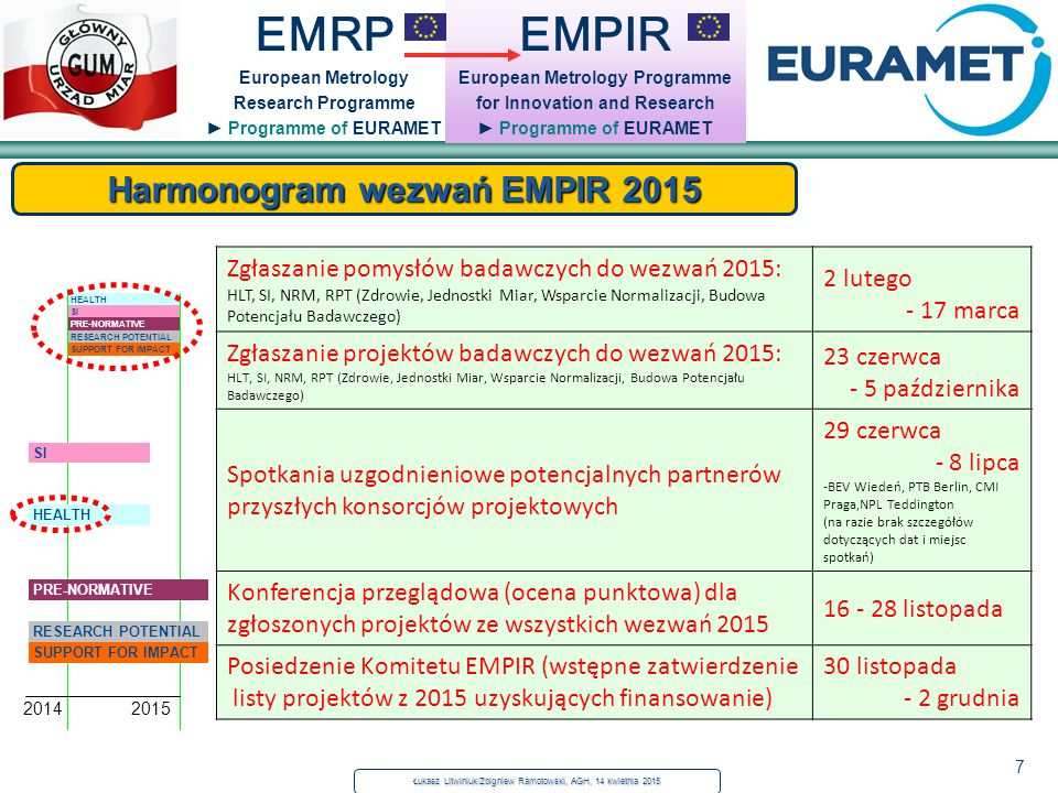 7 EMRP European Metrology Research Programme ► Programme of EURAMET Harmonogram wezwań EMPIR 2015 EMPIR European Metrology Programme for Innovation an